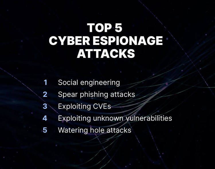 Most popular cyber espionage attacks