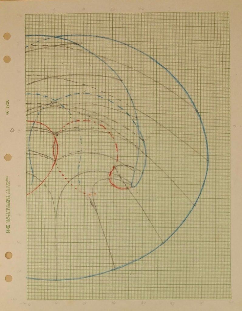 Graph paper with data plotted with blue, black, and red lines showing a partial visual image of the Lorenz attractor.