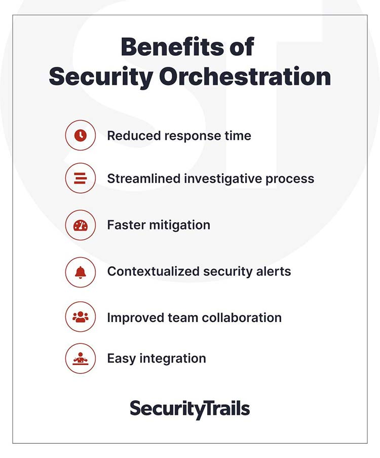 Benefits of security orchestration