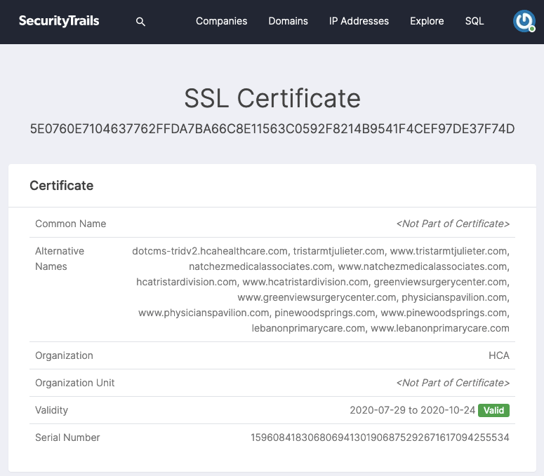 Visualize particular information about every certificate