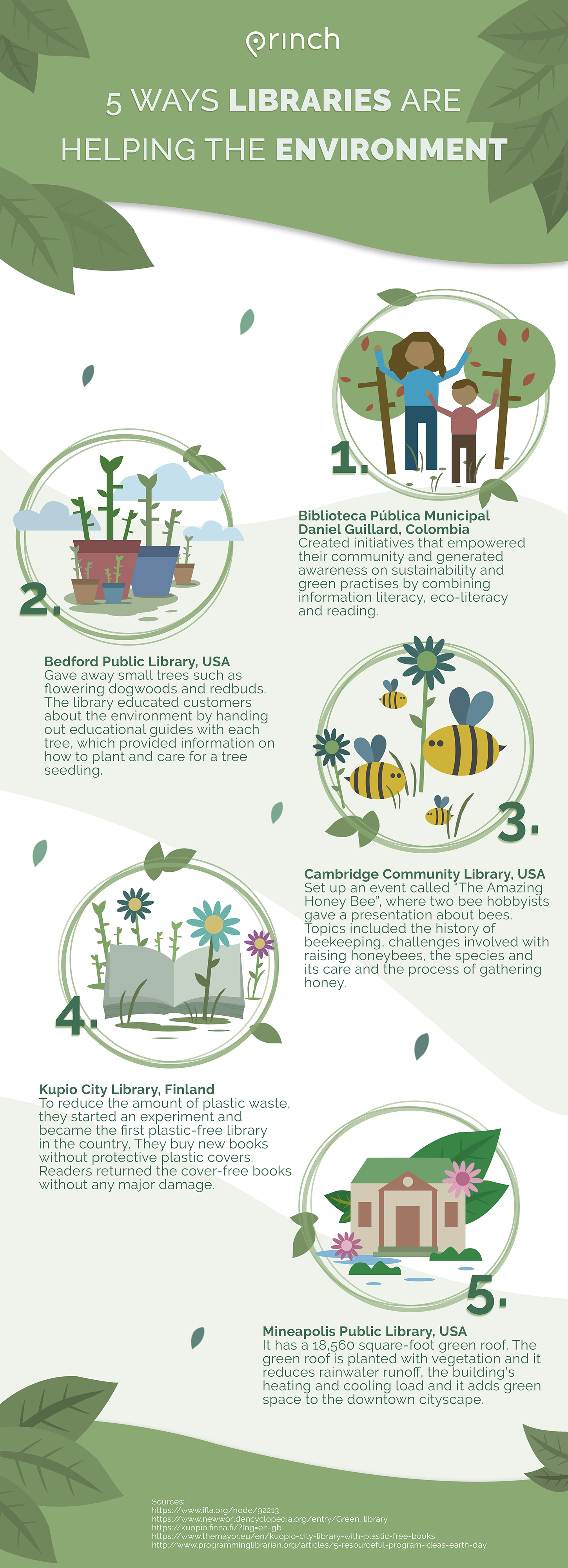 Green Libraries Infographic