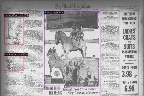 """The front page of a West Virginia newspaper with red boxes around visual content labeled """"comics"""" and a purple box around visual content titled """"photograph."""""""