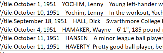 Close-up of Rickey dataset showing the Month, Day, Year date format.