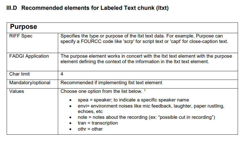Example of FADGI Guidelines entry for Labeled Text chunk values